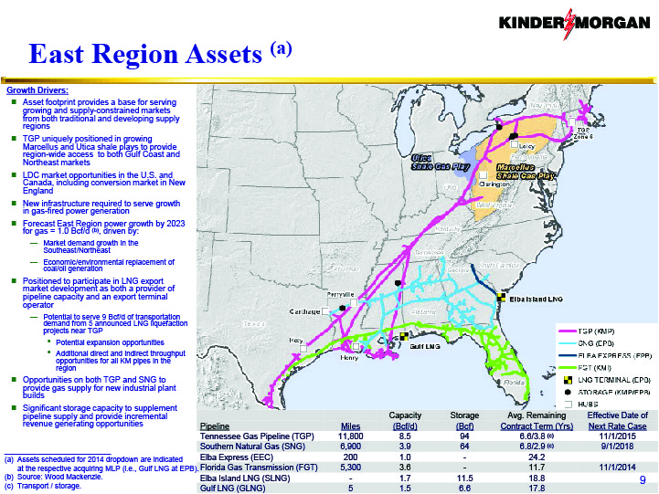 Natural Gas Pipeline Map Northeast